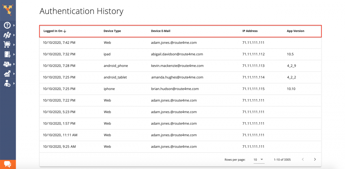 Login History - Viewing the Authentication History of All Members Associated with Your Primary Route4Me Account