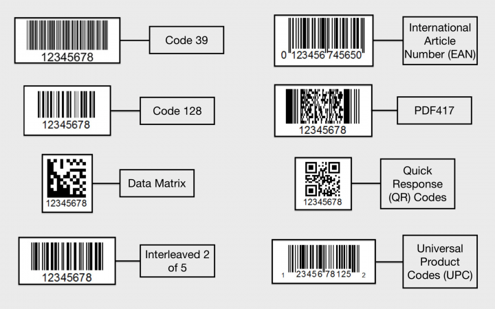 Scanning Speed of the Route4Me iOS Barcode Scanner