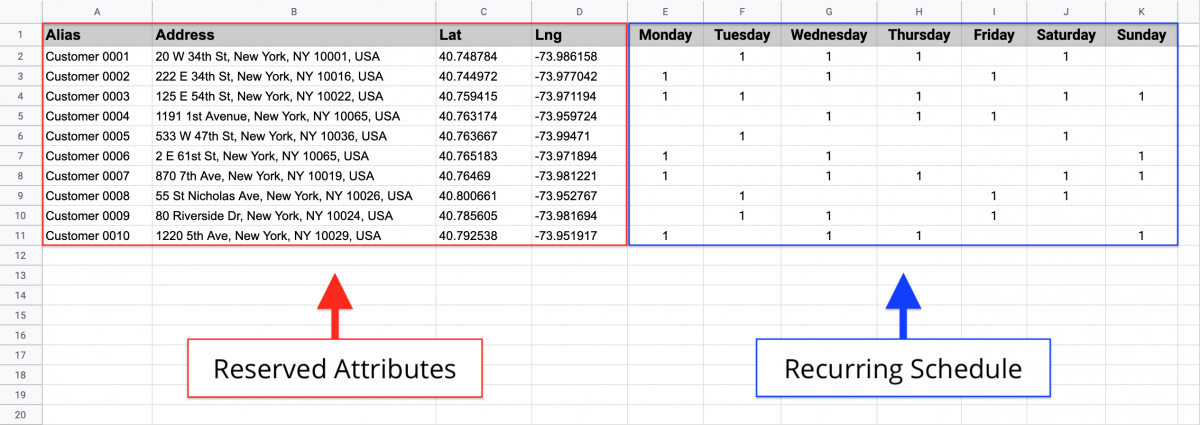 Add recurring schedules to your spreadsheet with addresses that you will upload into your account.