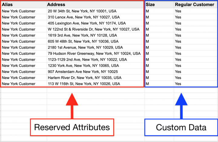 Using Custom Data with Advanced Search Groups (Custom Filters)