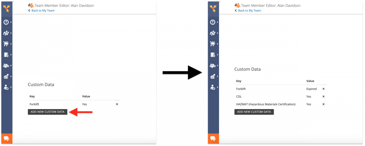 Editing User Profiles (Team Member Accounts) from the Route4Me Web Platform