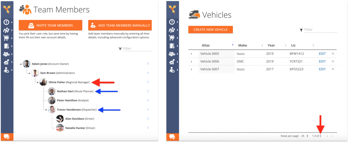 Managing the Permissions of Your Vehicles Fleet on the Route4Me Web Platform (Read Only and Company Visibility)