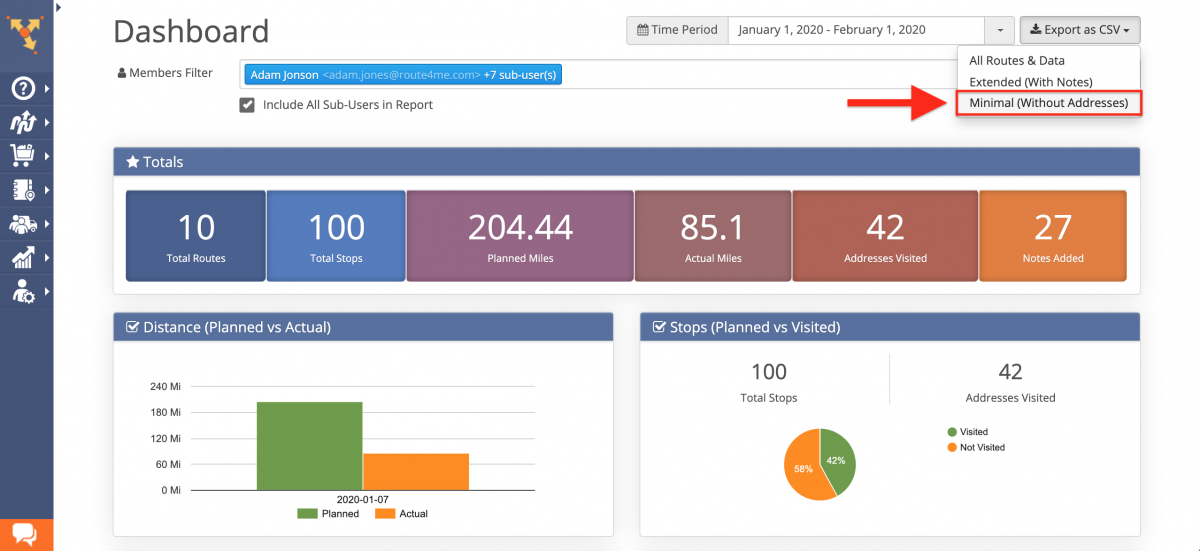 Dashboard Export - Downloading Statistics Data from the Route4Me Account Analytics Dashboard