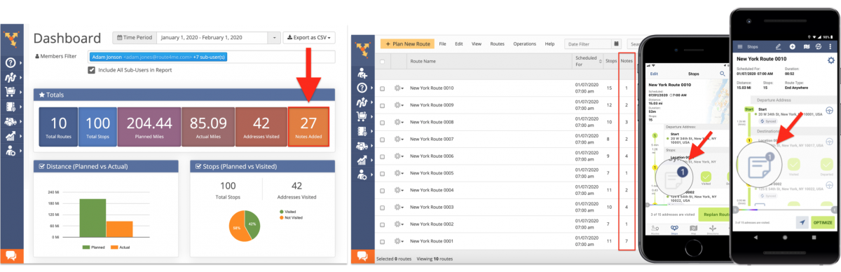 Route4Me Account Analytics Dashboard - Using the Account Analytics Dashboard for Viewing Your Organization's Operational Statistics and Planned vs. Real Metrics