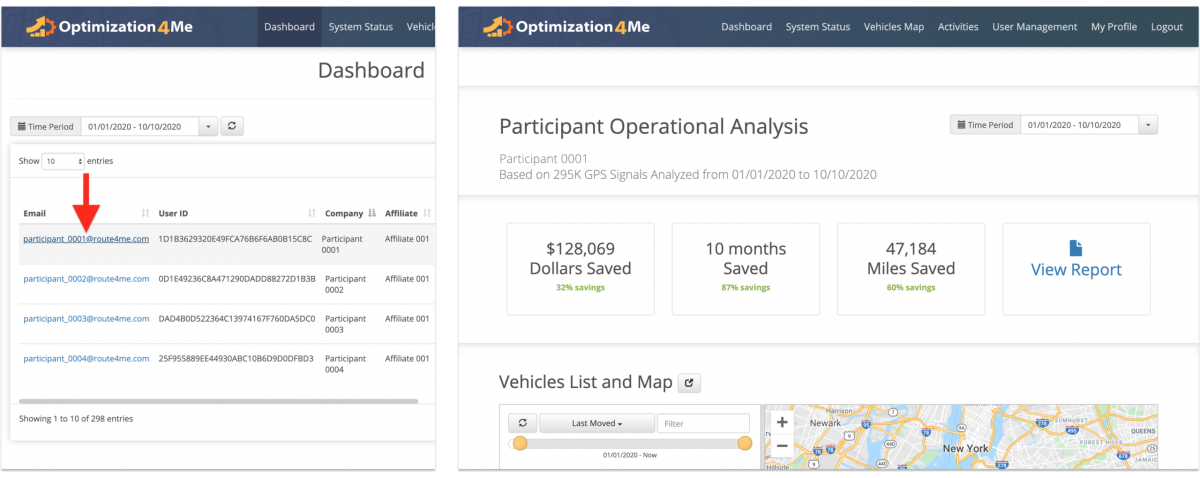 Participant Operational Analysis - Viewing theOperational Analysis Summary of a Participant Associated with the Affiliate's OA Account