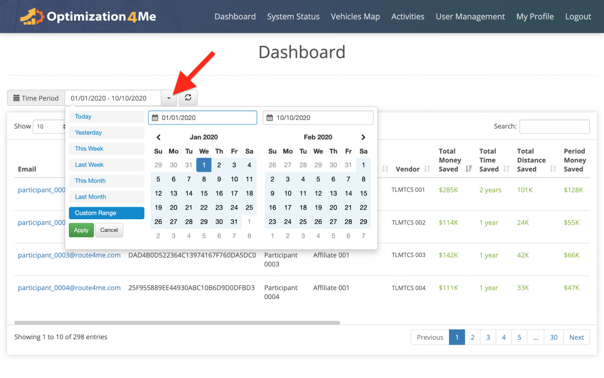 Affiliate Dashboard - Viewing Report Summaries of All Participants Associated with the Affiliate's OA Account