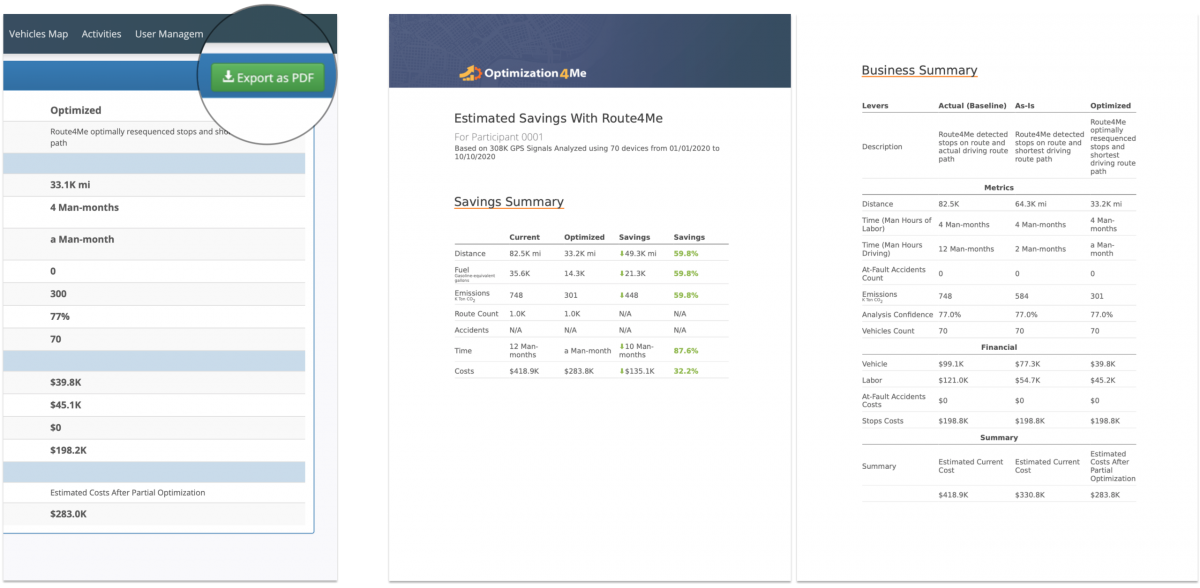 Participant Business Summary - Viewing the Report Business Summary of a Participant Associated with the Affiliate's OA Account