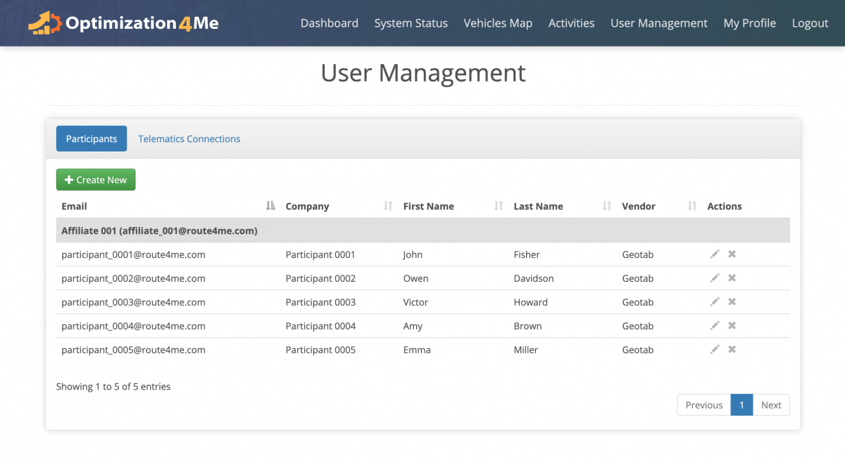 Create a New Participant - Creating New Participants in the Affiliate's OA Account and Synchronizing Participants' Telematics Data