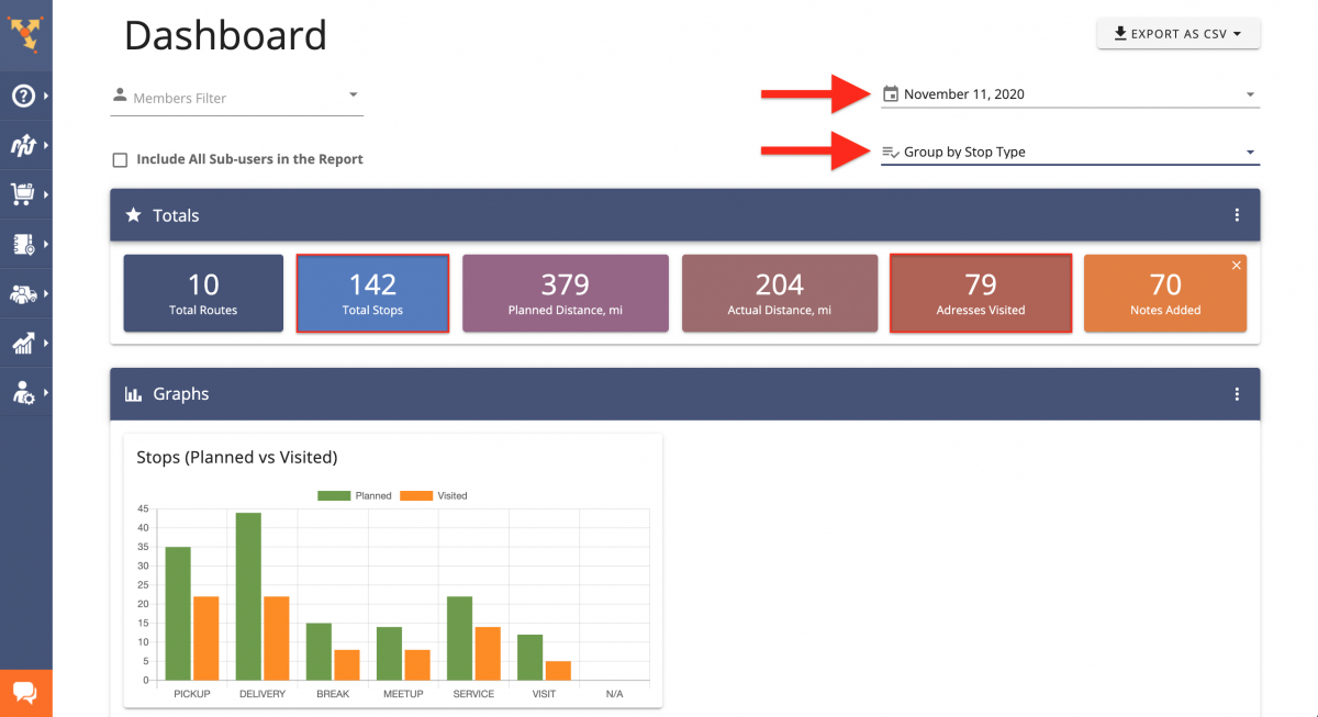 Planned vs Visited Route Stops:Using Route4Me's Dashboard for Comparing the Visited vs Planned Route Destinations