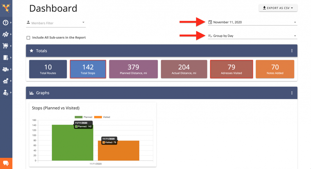 Planned vs Visited Route Stops: Using Route4Me's Dashboard for Comparing the Visited vs Planned Route Destinations