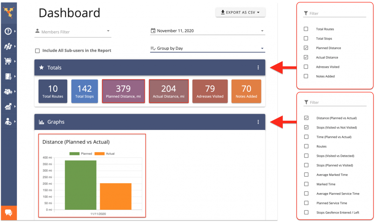 Planned vs Actual Route Distance: Using Route4Me's Dashboard for Comparing the Actual vs Planned Distance on Your Routes