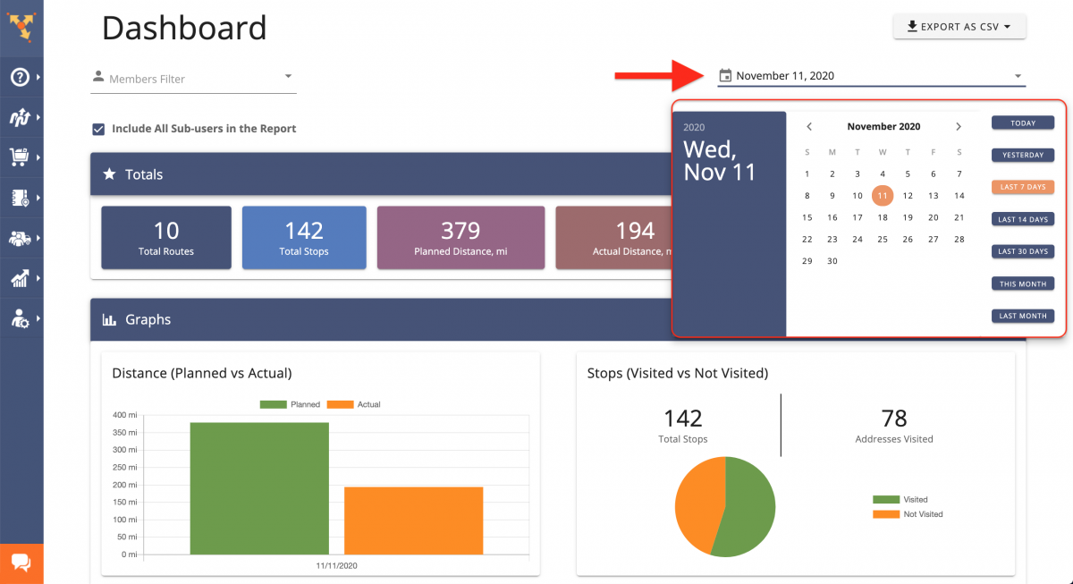 Dashboard Export - Downloading Your Organization's Statistics Using Route4Me's Analytics and Reporting Dashboard