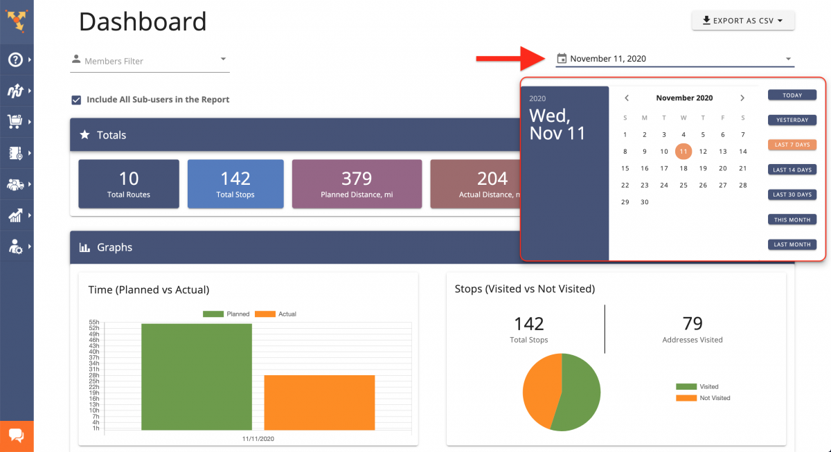 Planned vs Actual Total Route Time: Using Route4Me's Dashboard for Comparing the Actual vs Planned Total Time of Your Routes