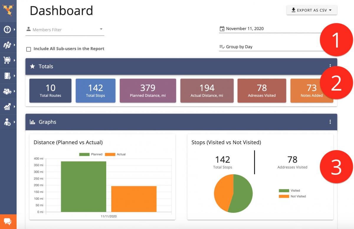 Dashboard - Using Route4Me's Analytics and Reporting Dashboard for Monitoring Your Entire Team, Operation, Infrastructure, or Organization