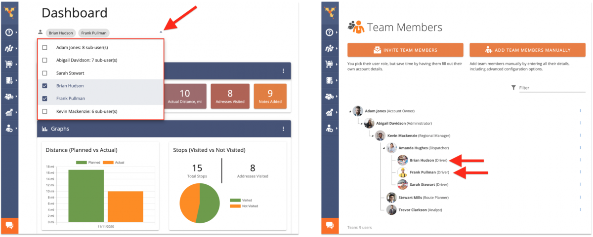 Dashboard - Using the Route4Me Analytics and Reporting Dashboard for Monitoring Your Entire Team, Operation, Infrastructure, or Organization