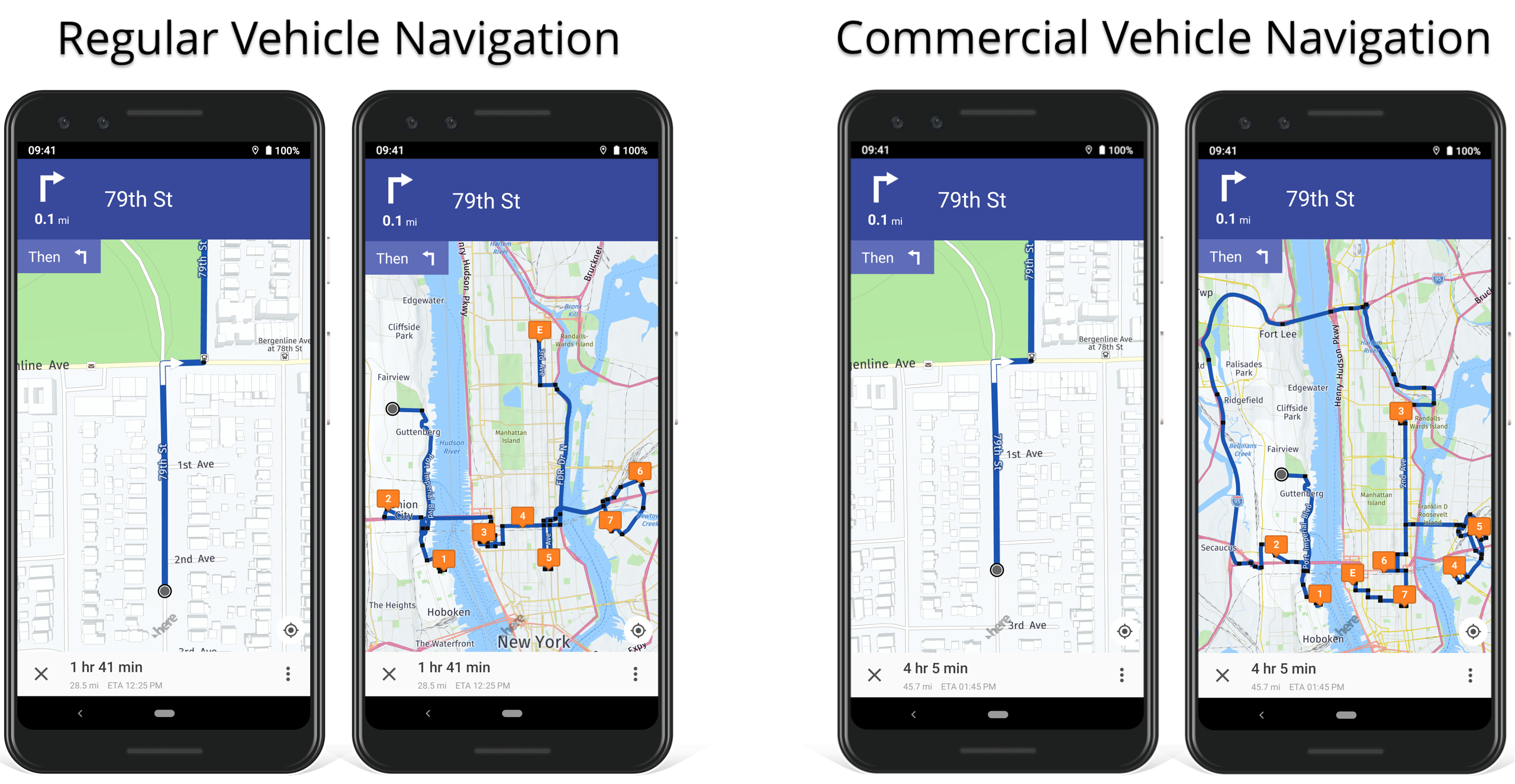 The difference between regular and commercial navigation directions and visitation sequences.